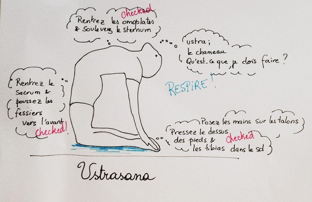 Ustrasana